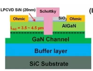 西电郝跃院士团队实现最高性能氮化镓微波二极管
